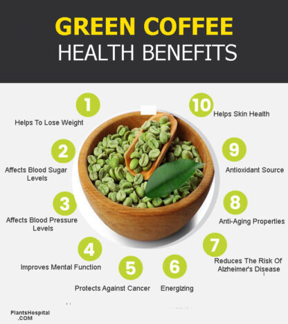 Green Coffee Health Benefits